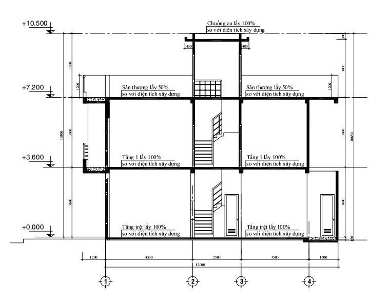 Đơn giá xây dựng nhà