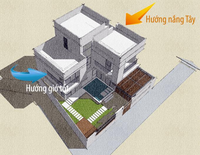 Tư vấn xây nhà diện tích 220m2