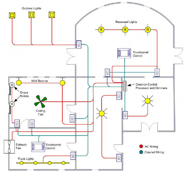 Thiết kế hệ thống điện chiếu sáng